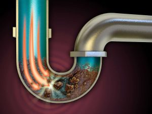 3 Main Causes of Clog Issues